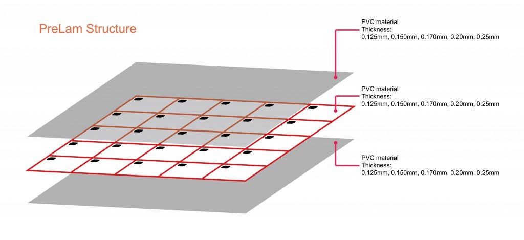 prelam-structure-01