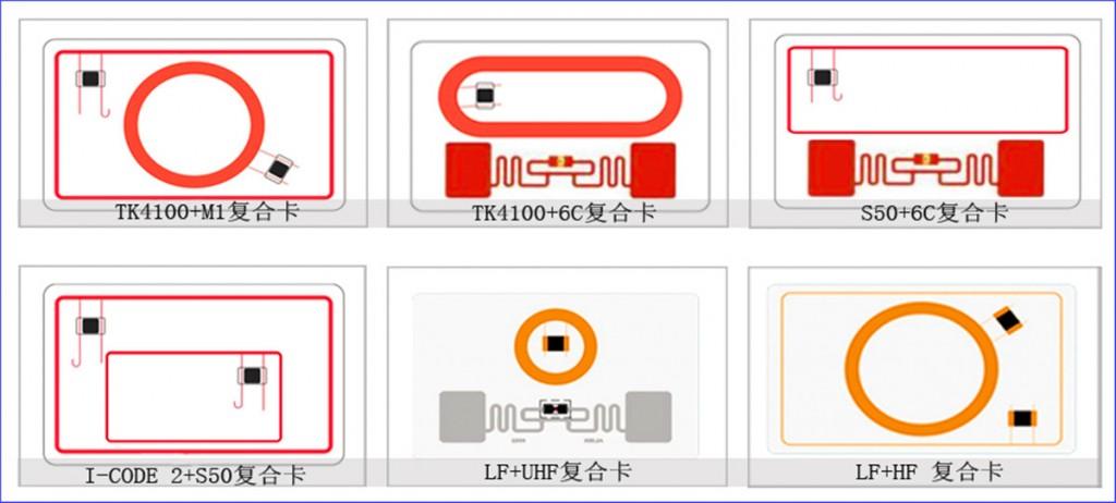 combi-cards
